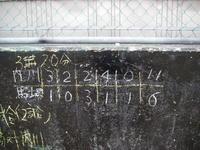 20070701_score_team_a
