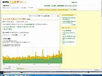 20111231_access