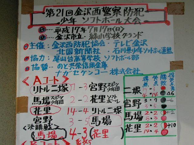 2005_bohan_score